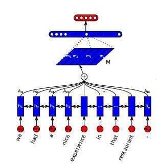 Survey of Network Protocol Verification Techniques